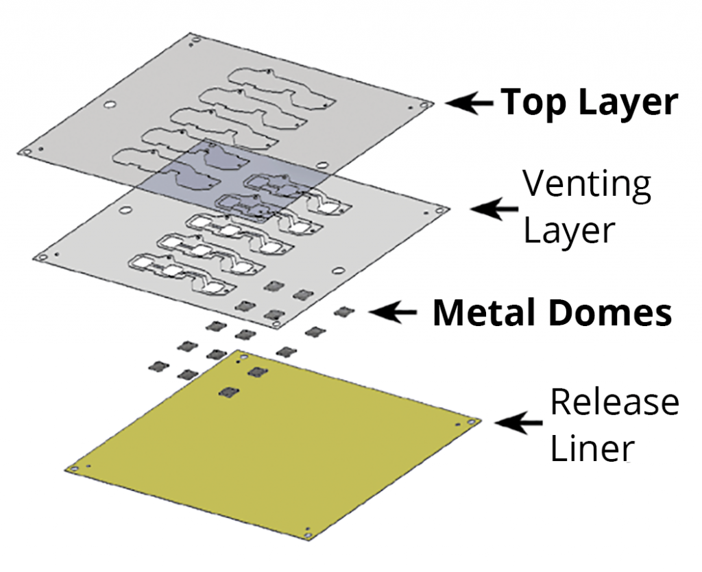 tape construction of a metal dome array